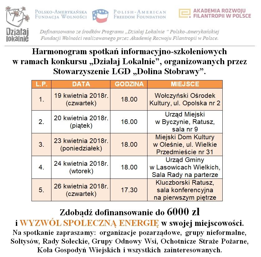 Harmonogram spotkań informacyjno- szkoleniowych w ramach konkursu Działaj Loklanie w 2018r.